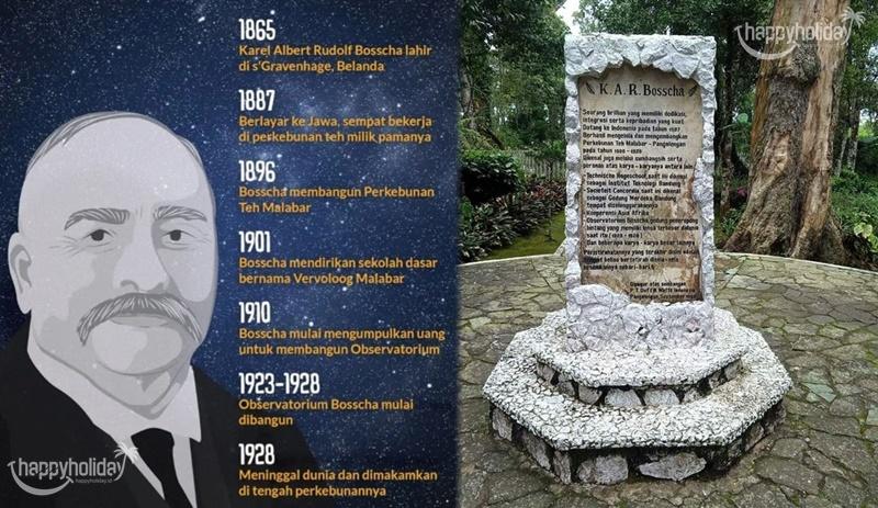 Pemakaman karel albert rudolf Bosscha Pangalengan